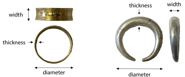 How to take the dimensions of a simple finger-ring