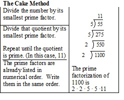 Prime numbers can be intimidating words