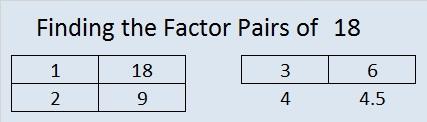 Factors Of 18 Find The Factors