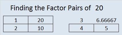 prime factorization of 20 | Find the Factors
