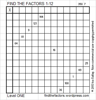 prime factorization of 20 | Find the Factors