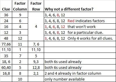 factors of 36 | Find the Factors