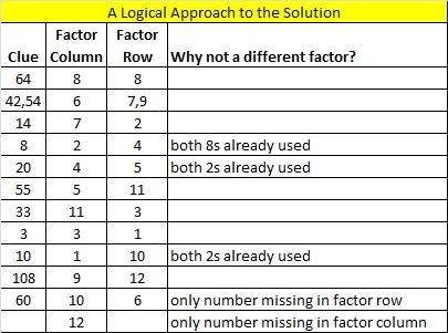 2014-12 Level 4 Logic
