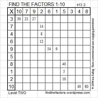 2014-13 Level 2 Factors