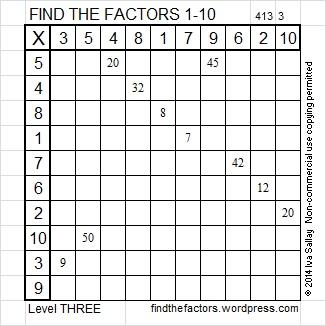 2014-13 Level 3 Factors