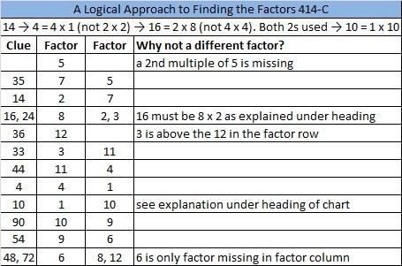 2014-14 Level 6 Logic