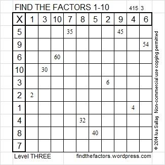 2014-15 Level 3 Factors