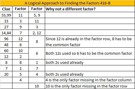 2014-16 Level 5 Logic