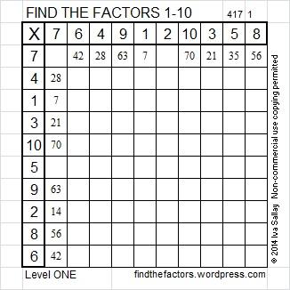 2014-17 Level 1 factors