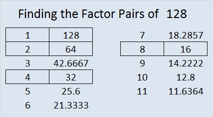 128 is a composite number. 128 = 1 x 128, 2 x 64, 4 x 32, or 8 x 16.  Factors of 128: 1, 2, 4, 8, 16, 32, 64, 128. Prime factorization: 128 = 2×2× 2×2×2×2×2 ...