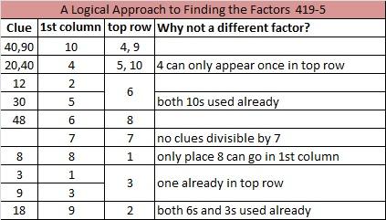 2014-19 Level 5 Logic