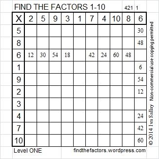 2014-21 Level 1 Factors