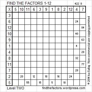2014-22 Level 2 Factors