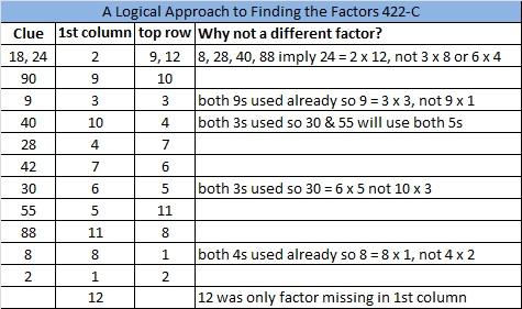2014-22 Level 6 Logic