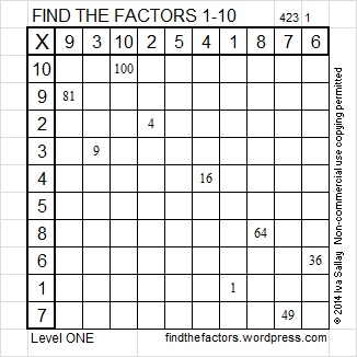 2014-23 Level 1 Factors