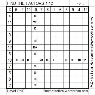2014-24 Level 1 Factors