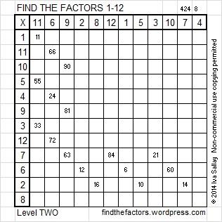 2014-24 Level 2 Factors