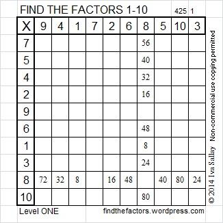 2014-25 Level 1 Factors