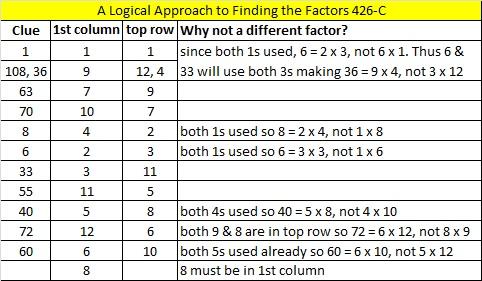 2014-26 Level 6 Logic