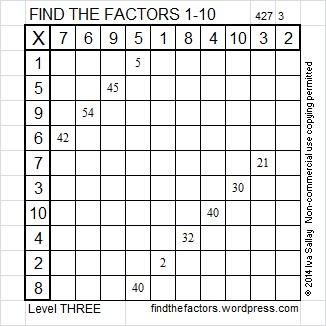 2014-27 Level 3 Factors