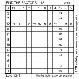 2014-28 Level 1 Factors