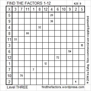 2014-28 Level 3 Factors