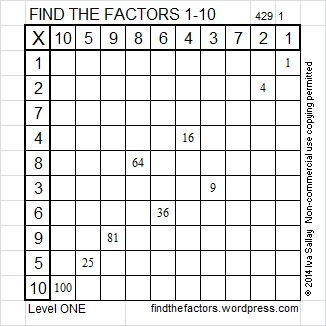 2014-29 Level 1 Factors