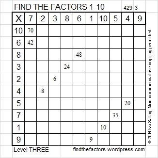 2014-29 Level 3 Factors