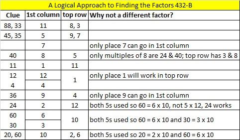2014-32 Level 5 Logic