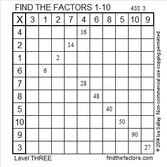 2014-33 Level 3 Factors