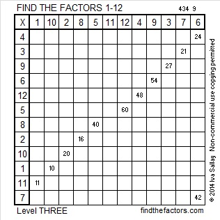 2014-34 Level 3 Factors
