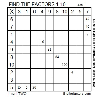 2014-35 Level 2 Factors