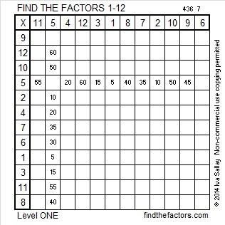 2014-36 Level 1 Factors