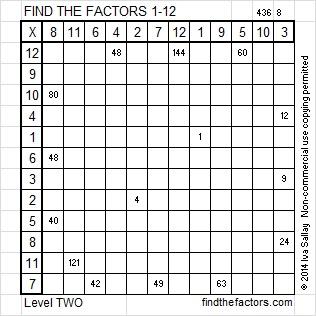 2014-36 Level 2 Factors