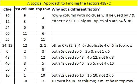 2014-38 Level 6 Logic