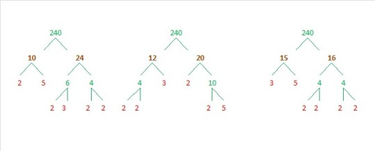 240 Factor Trees 7 - 9