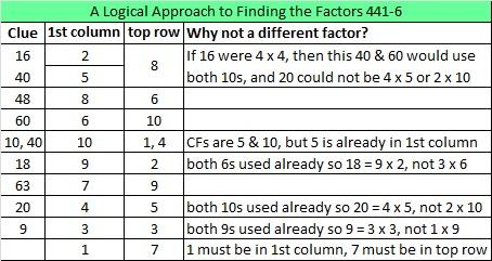 2014-41 Level 6 Logic