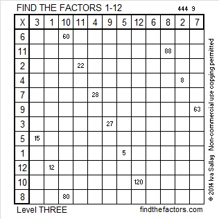 2014-44 Level 3 Factors