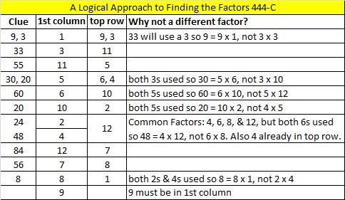 2014-44 Level 6 Logic