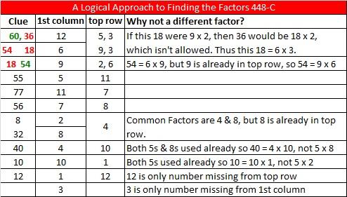 2014-48 Level 6 Logic