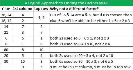 2014-49 Level 6 Logic