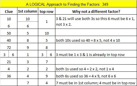 349 Logic