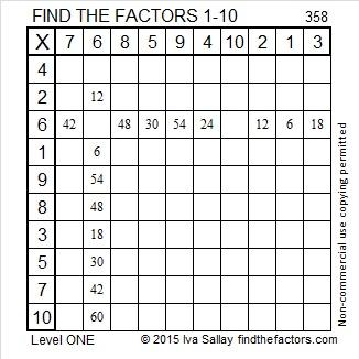 358 Factors