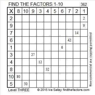 362 Factors