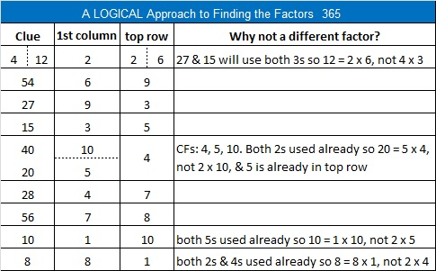 365 Logic