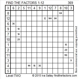 369 Factors