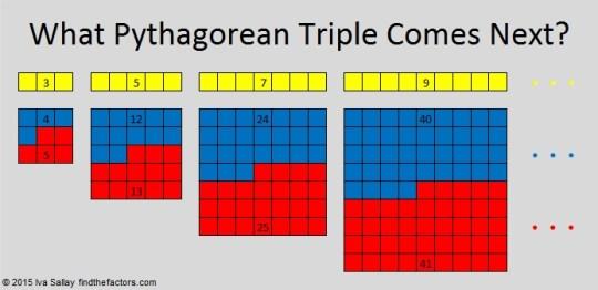 What Pythagorean Triple Comes Next