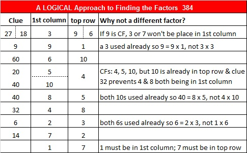 384 Logic