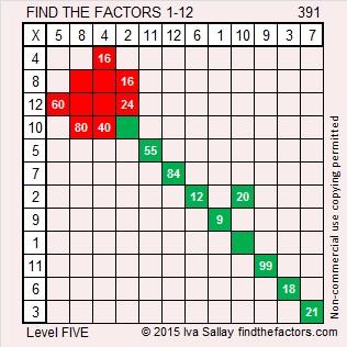 391 Factors