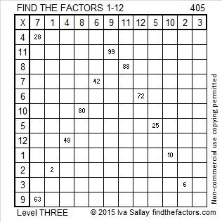 405 Factors
